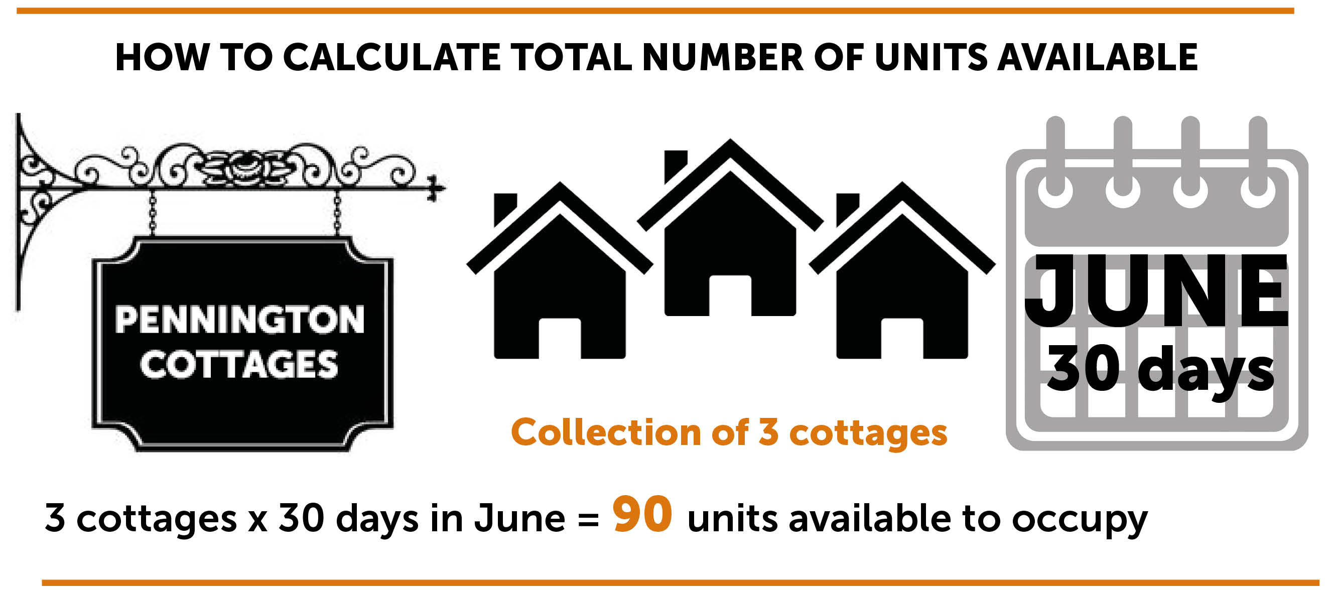 Cottages graphic
